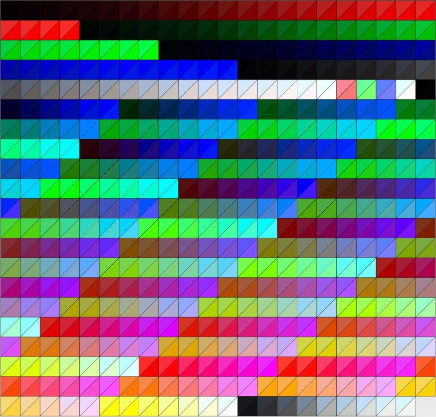 Kalibrointilaitteen tarkastamat ja korjatut värit näyttöpäätelaitteessa.